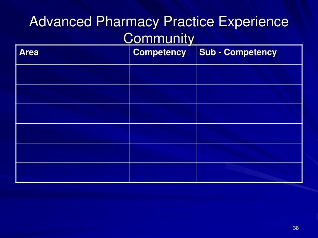 Advanced Pharmacy Practice Experience