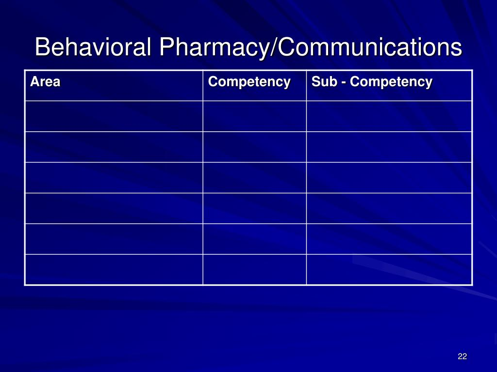 Behavioral Pharmacy/Communications
