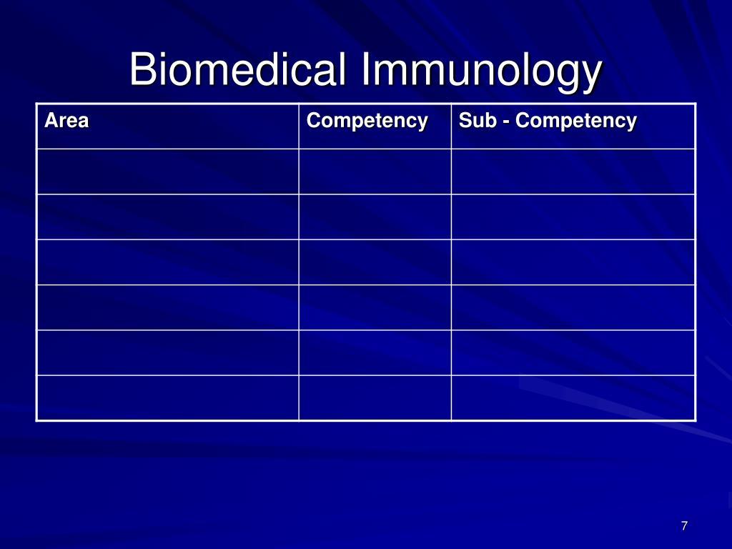 Biomedical Immunology