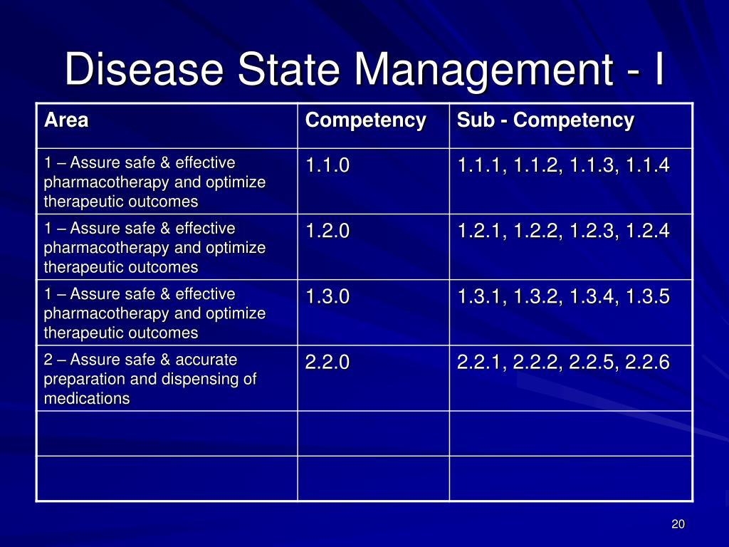 Disease State Management - I