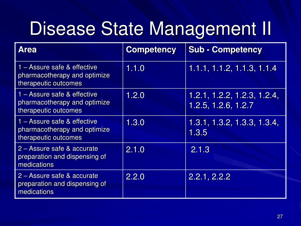 Disease State Management II