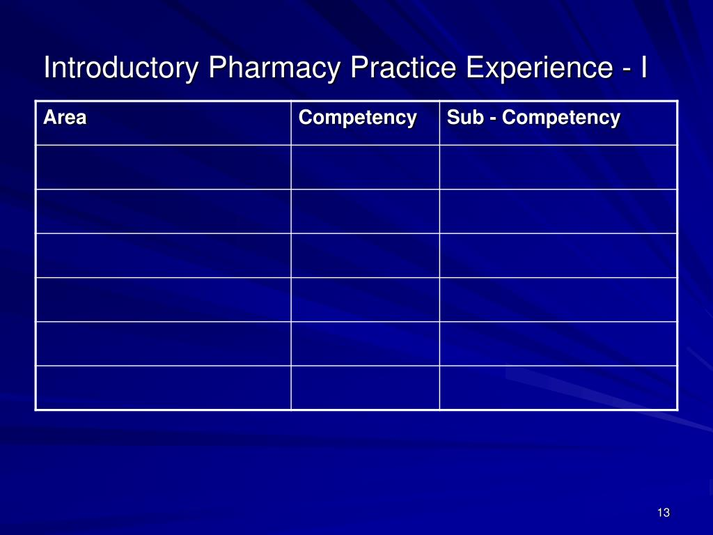 Introductory Pharmacy Practice Experience - I