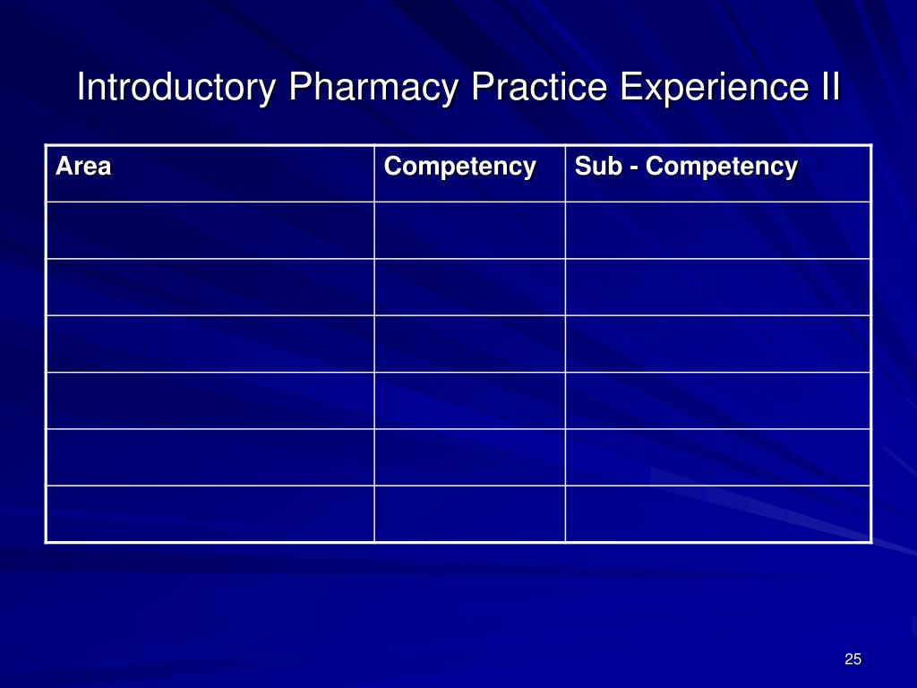 Introductory Pharmacy Practice Experience II