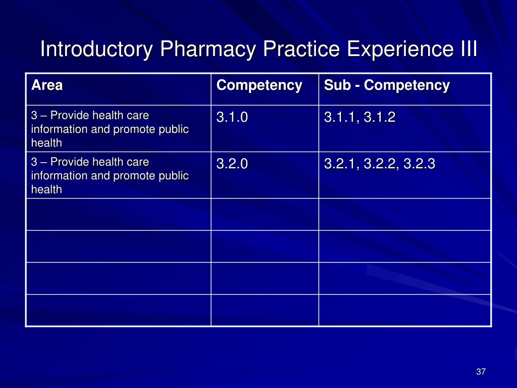 Introductory Pharmacy Practice Experience III