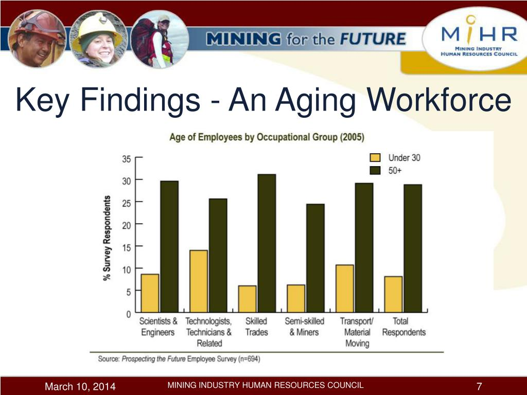 Key Findings - An Aging Workforce