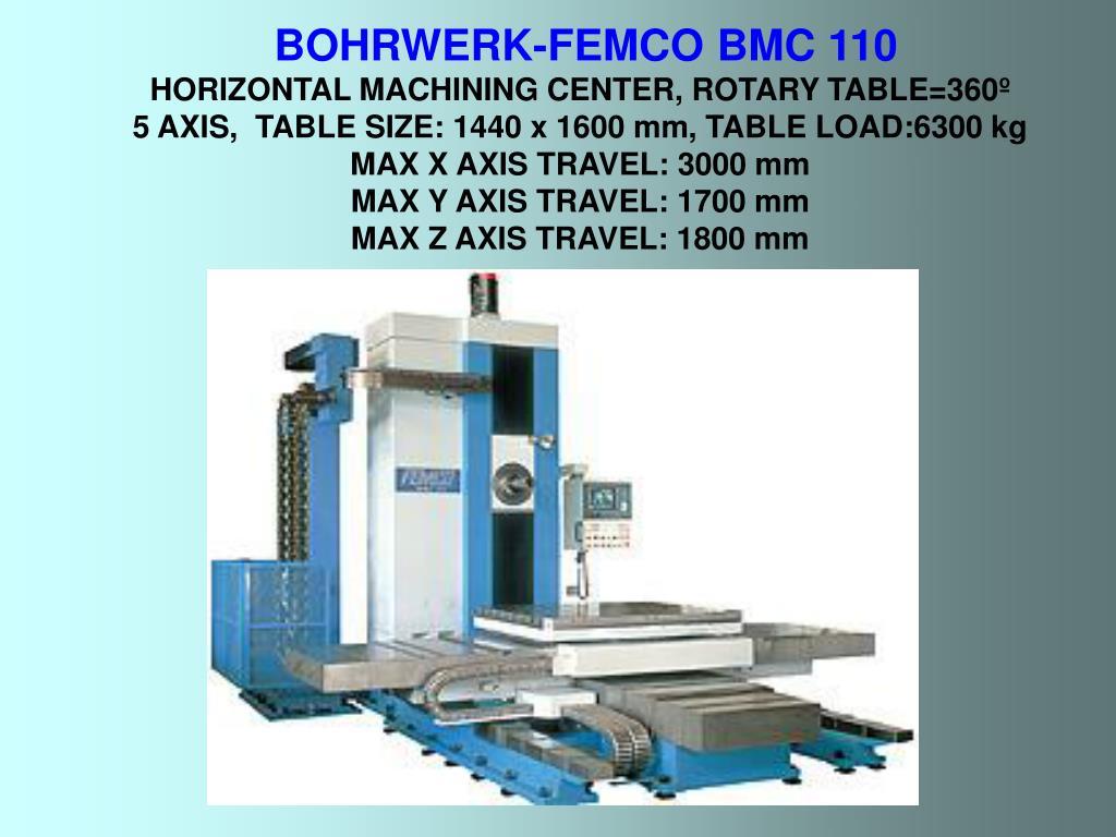 BOHRWERK-FEMCO BMC 110