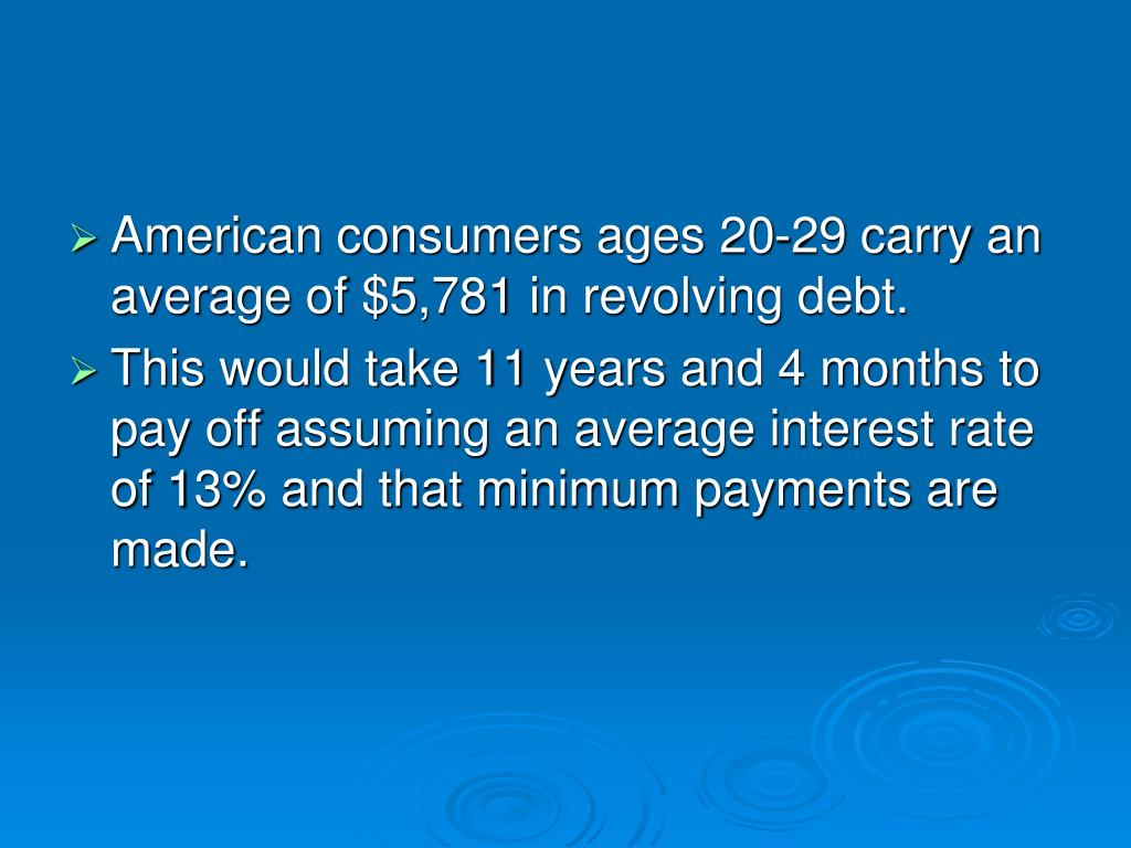 American consumers ages 20-29 carry an average of $5,781 in revolving debt.