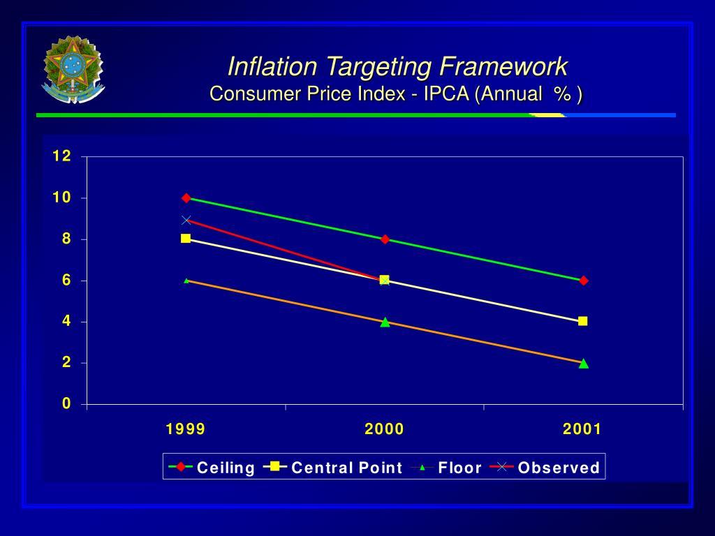 Inflation Targeting Framework