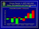 primary results gdp 1995 2000 states municipalities and state enterprises