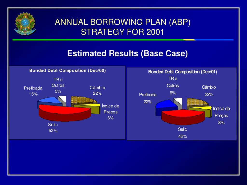 ANNUAL BORROWING PLAN (ABP)