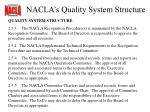 nacla s quality system structure28