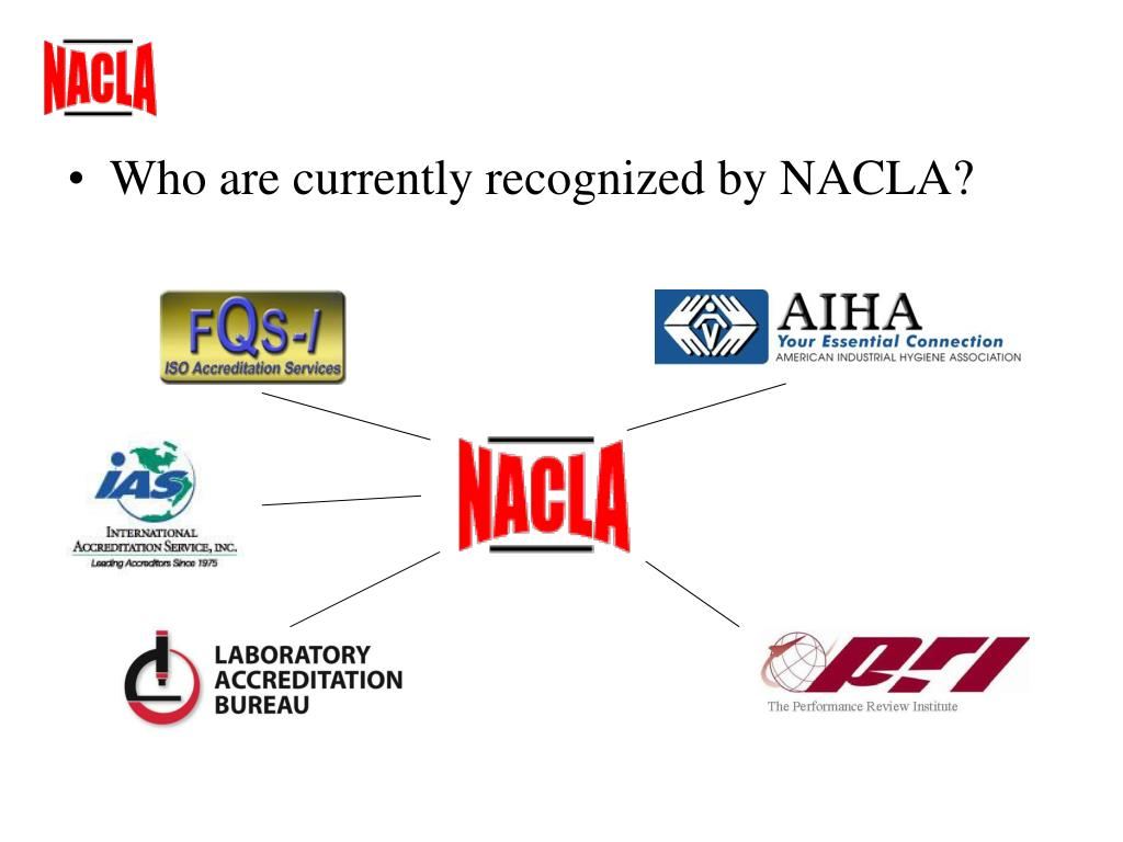 Who are currently recognized by NACLA?
