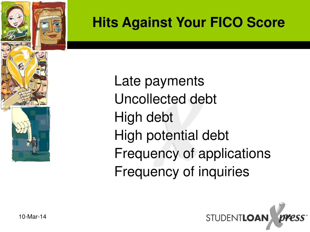 Hits Against Your FICO Score
