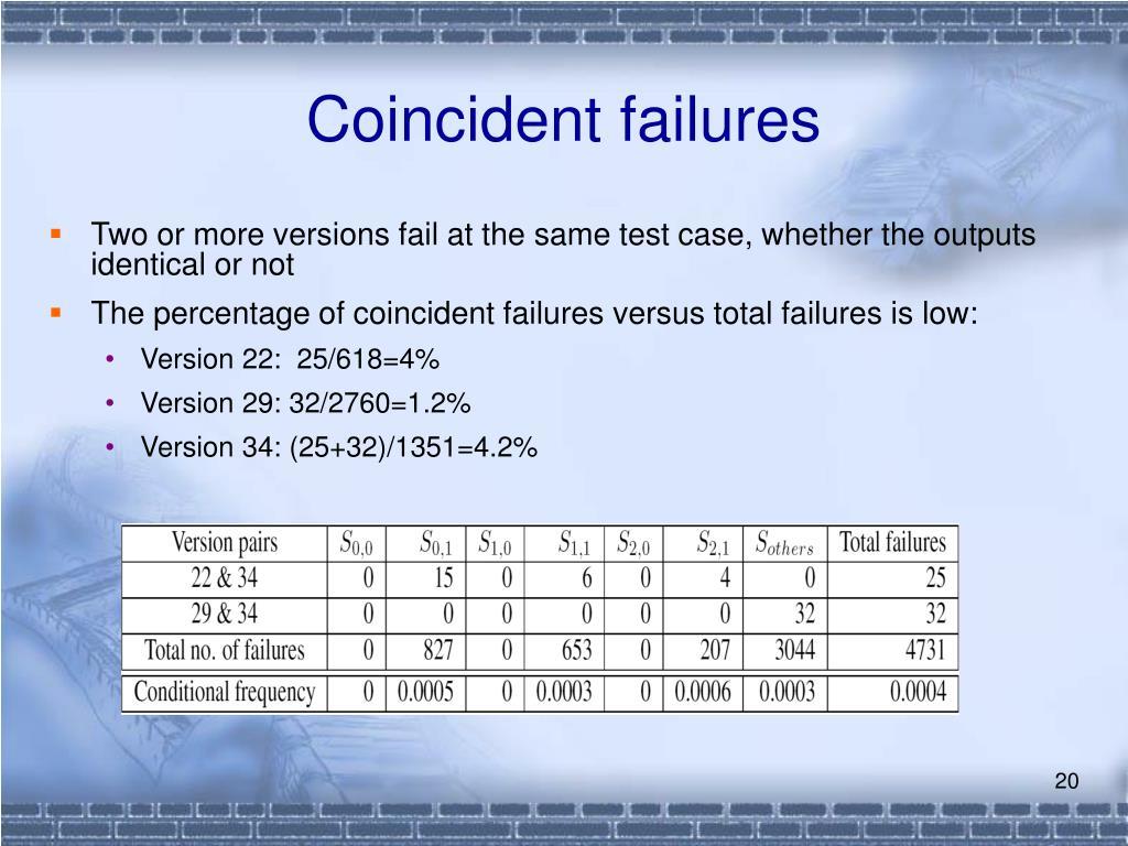 Coincident failures