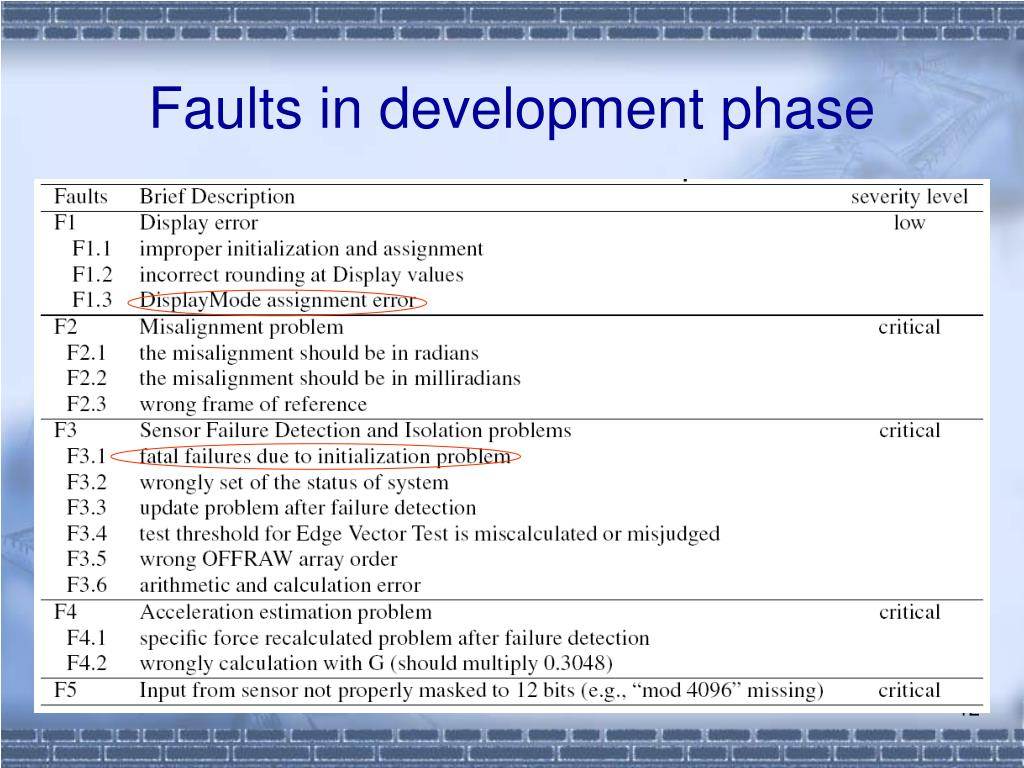 Faults in development phase
