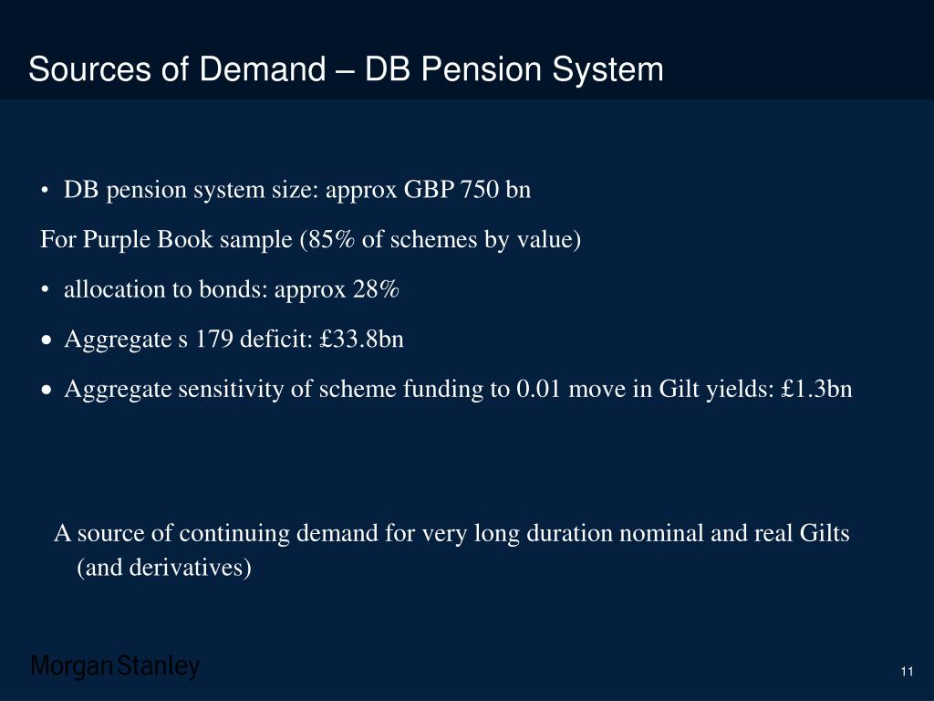 Sources of Demand – DB Pension System