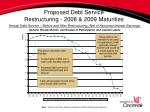 proposed debt service restructuring 2008 2009 maturities