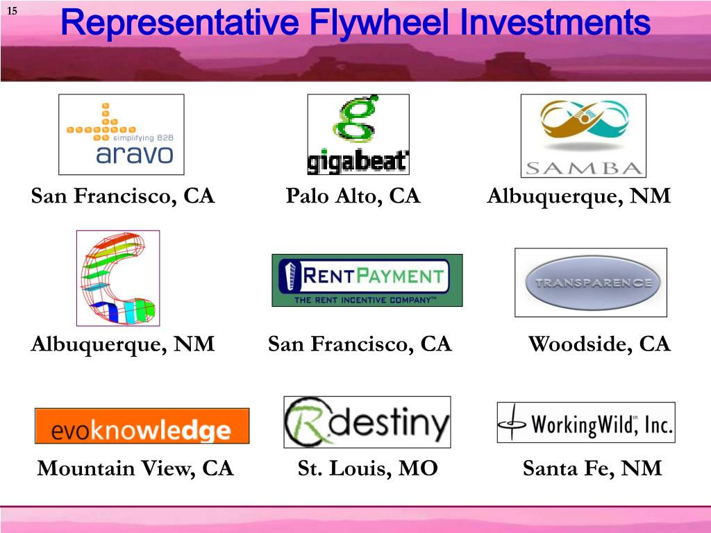Representative Flywheel Investments