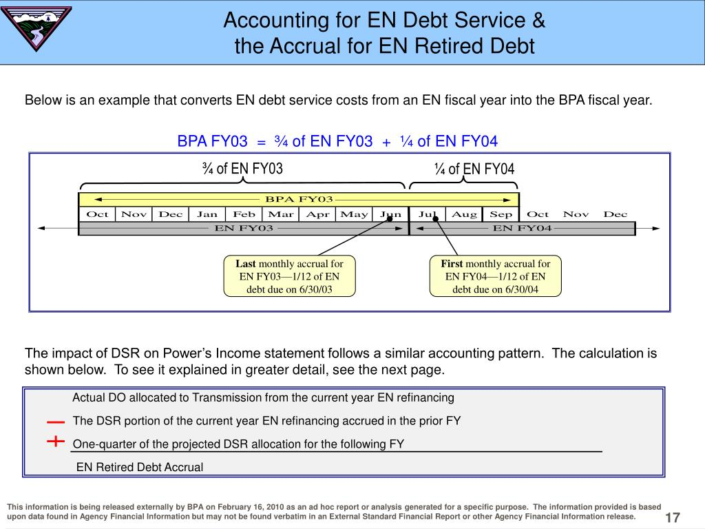 Accounting for EN Debt Service &