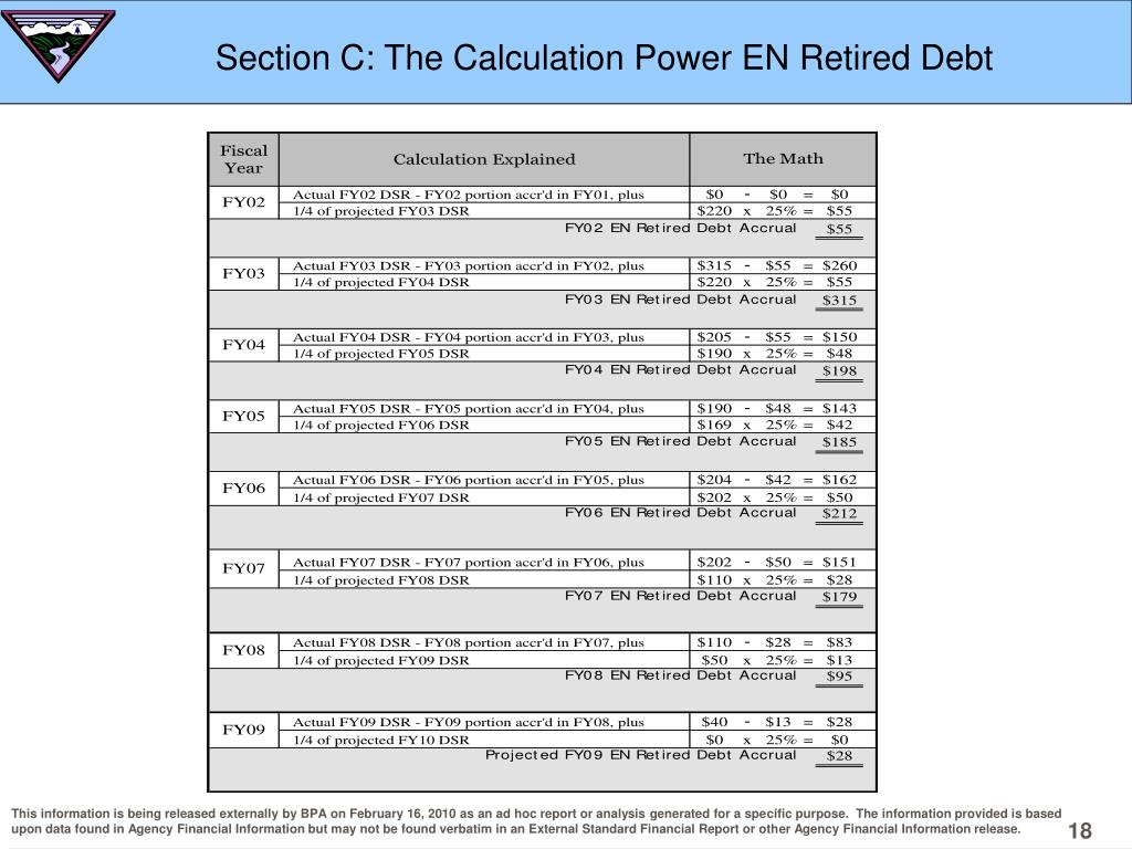Section C: The Calculation Power EN Retired Debt