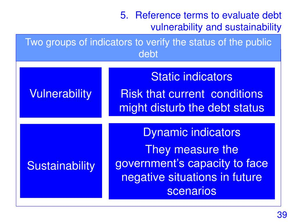 Two groups of indicators to verify the status of the public debt