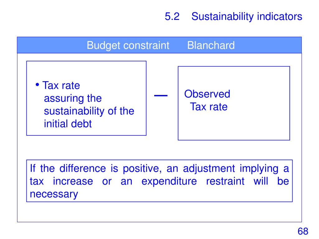 Budget constraint      Blanchard