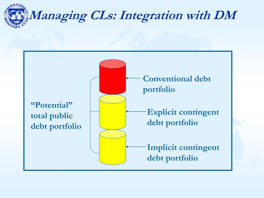 Managing CLs: Integration with DM
