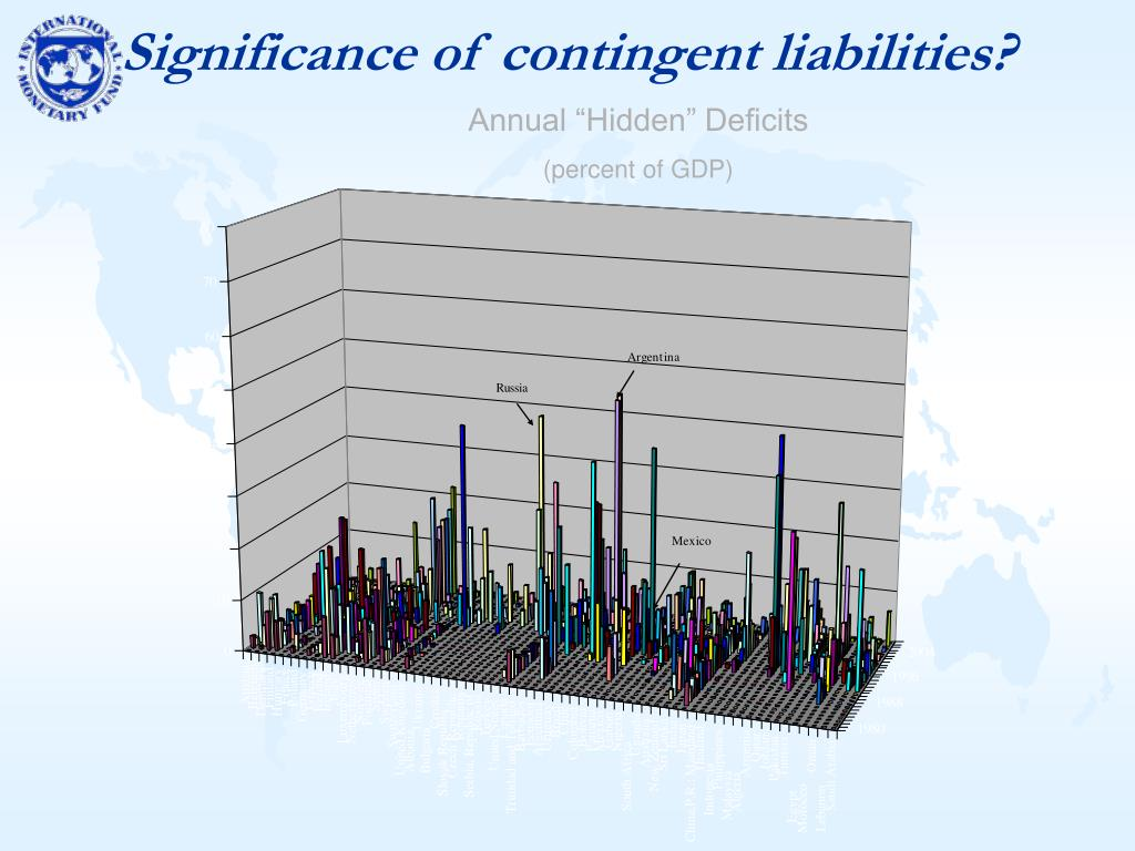 Significance of contingent liabilities?