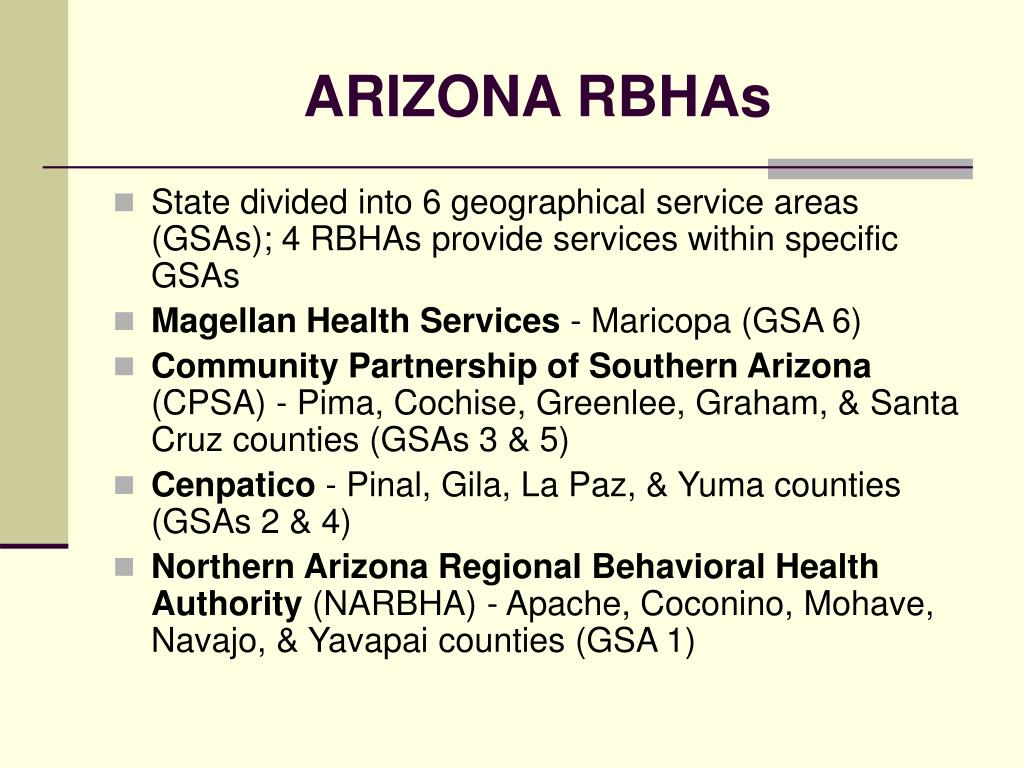 ARIZONA RBHAs