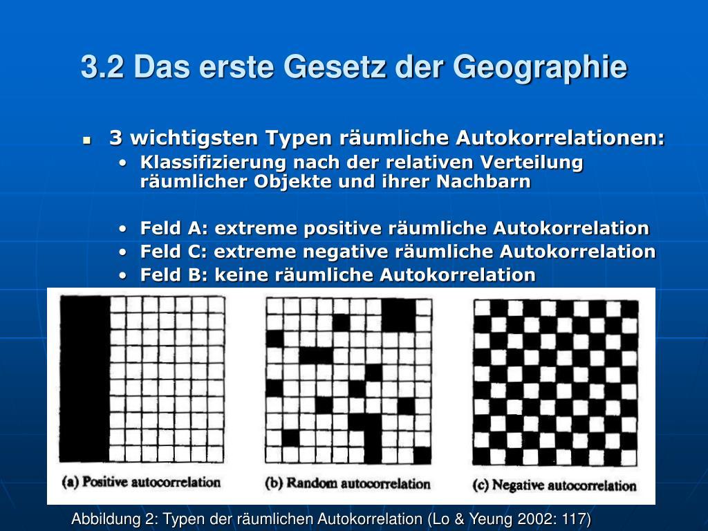 3.2 Das erste Gesetz der Geographie