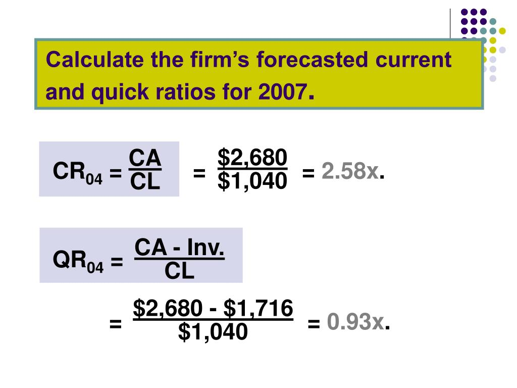 Calculate the firm's forecasted current and quick ratios for 2007