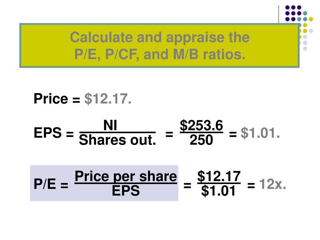 Price =