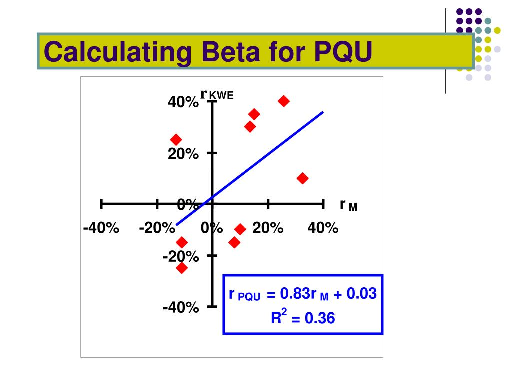 Calculating Beta for PQU
