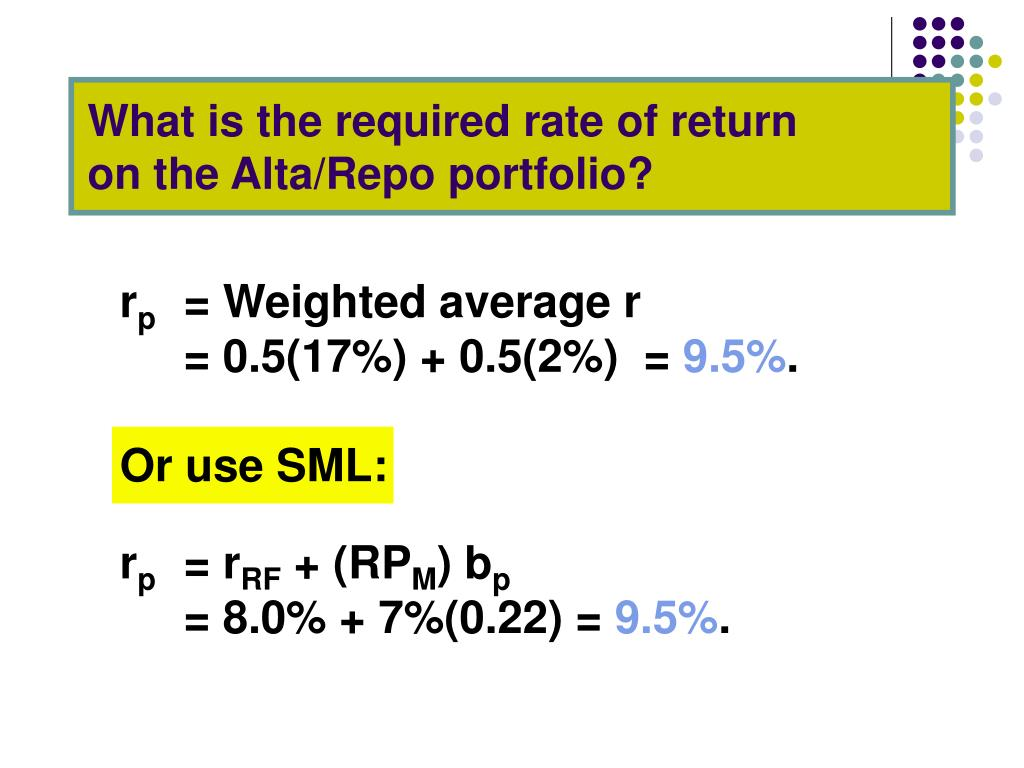 What is the required rate of return