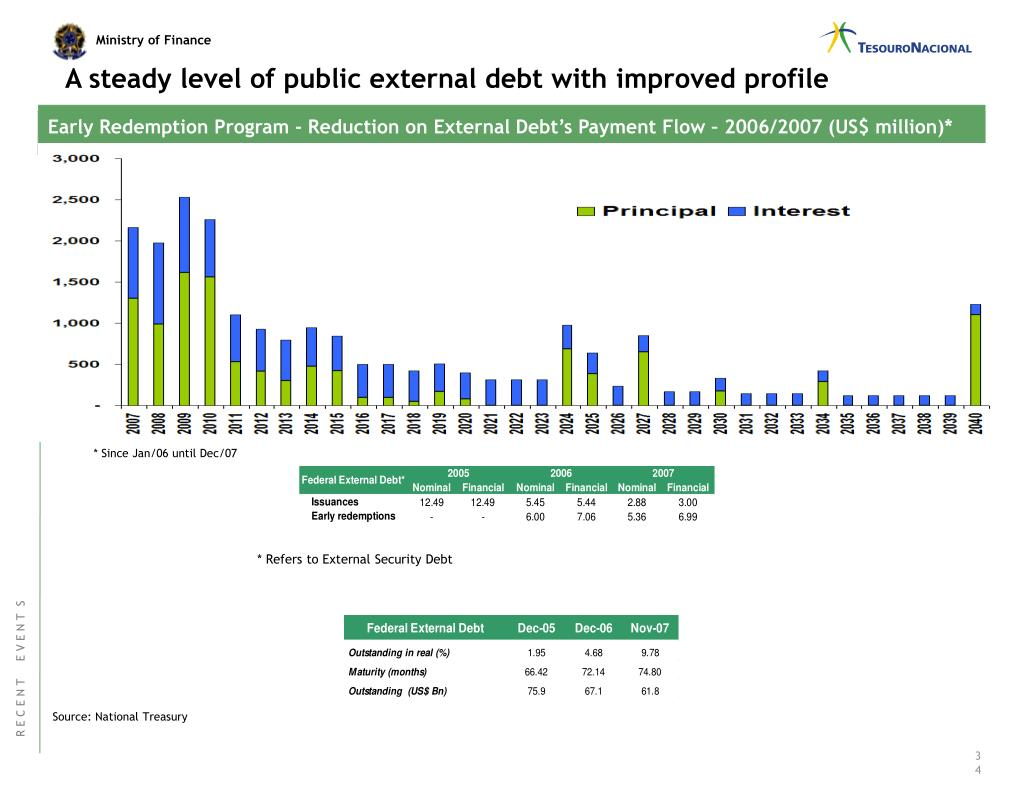 A steady level of public external debt with improved profile