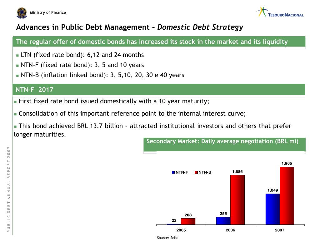 Advances in Public Debt Management –