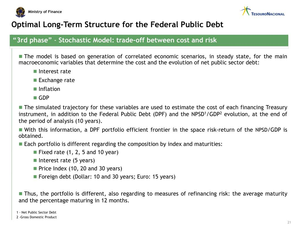 Optimal Long-Term Structure for the Federal Public Debt