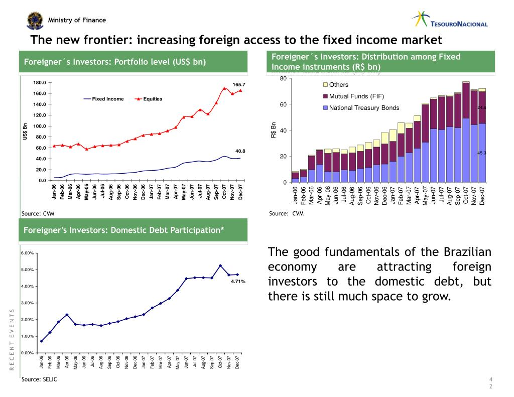 The new frontier: increasing foreign access to the fixed income market