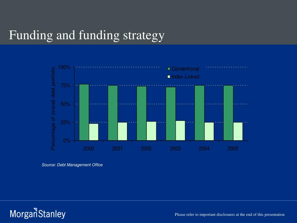 Funding and funding strategy