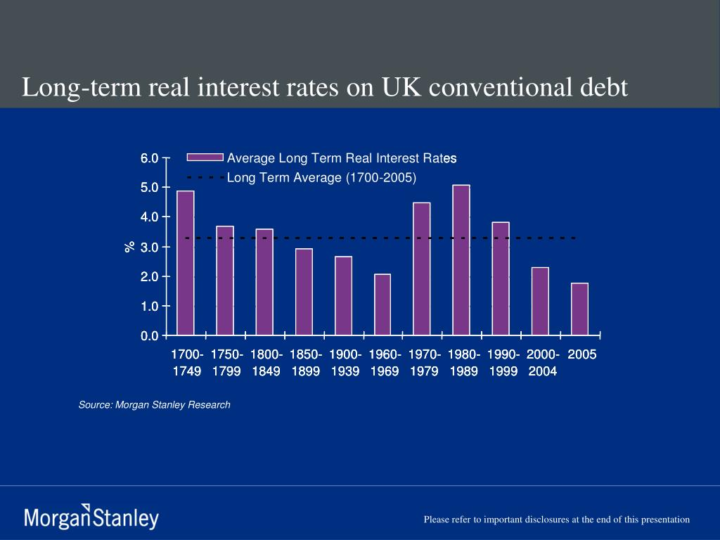 Long-term real interest rates on UK conventional debt