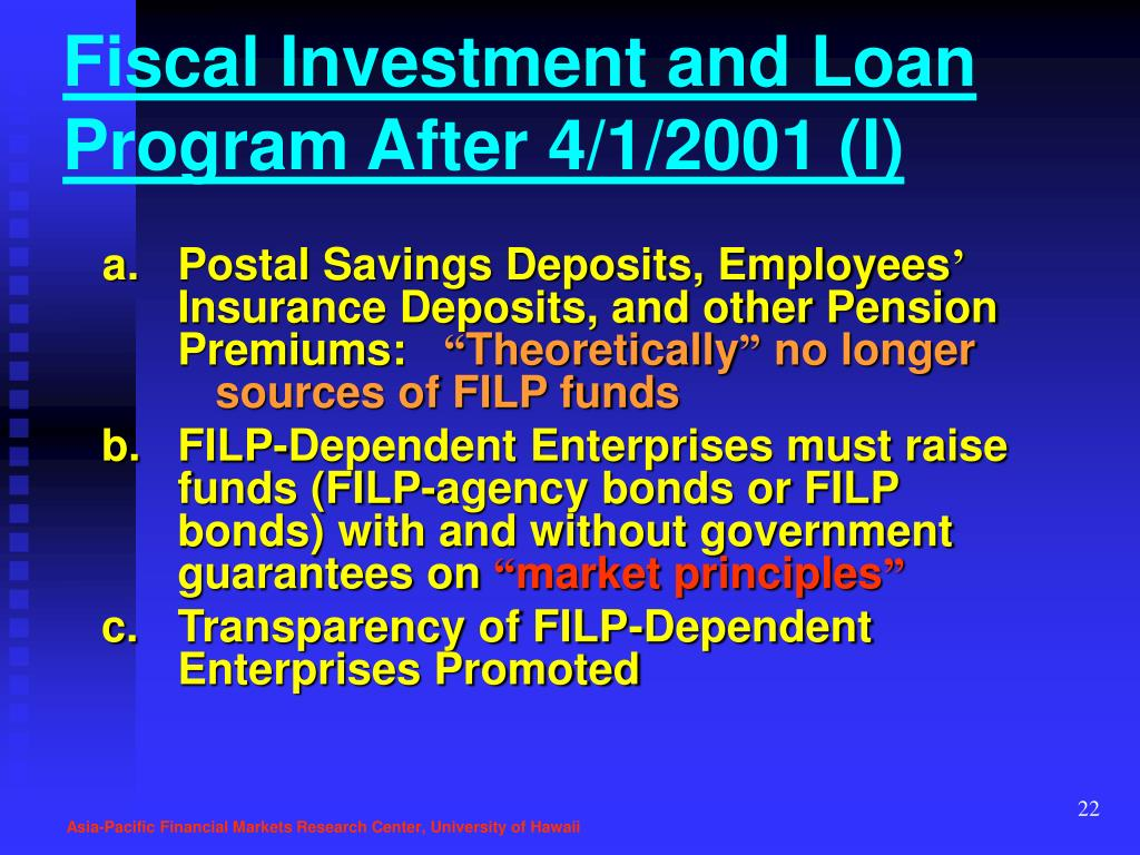 Fiscal Investment and Loan Program After 4/1/2001 (I)