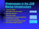 weaknesses in the jgb market infrastructure