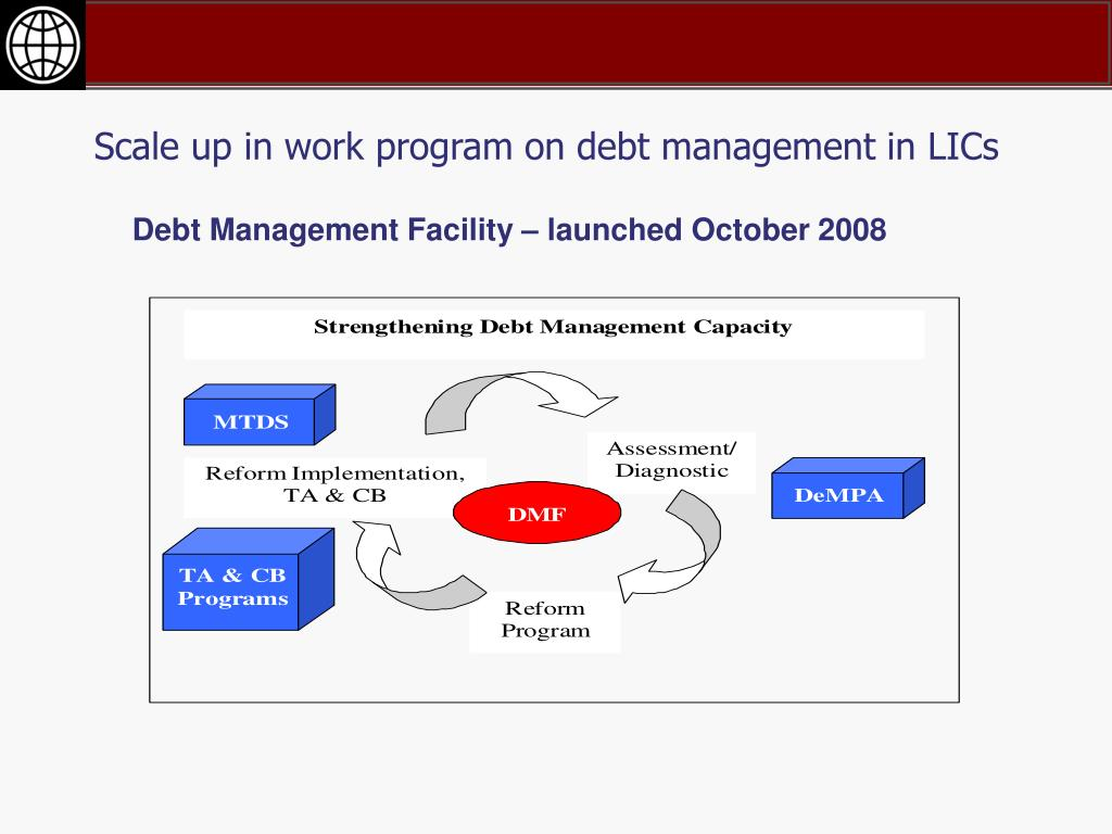 Debt Management Facility – launched October 2008