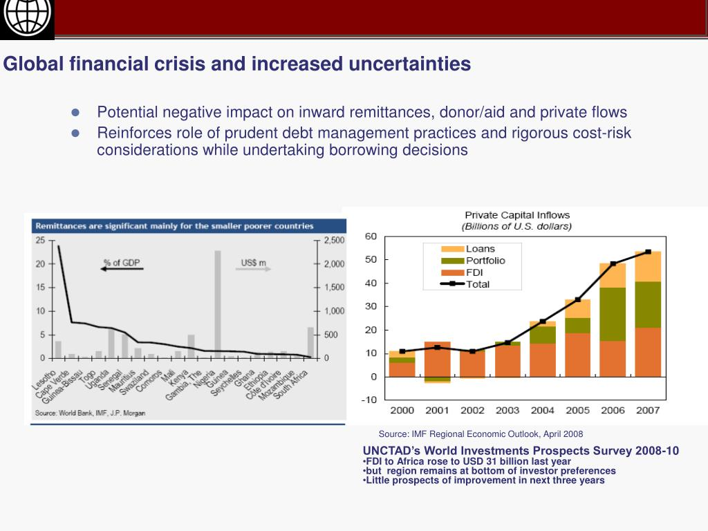 Global financial crisis and increased uncertainties