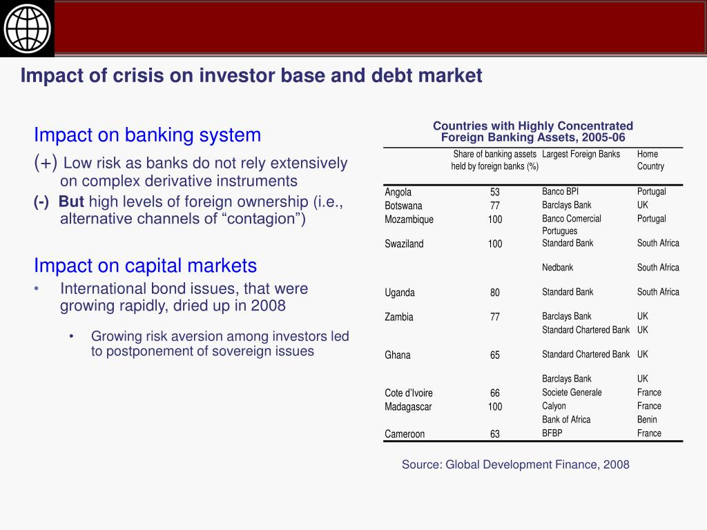 Impact of crisis on investor base and debt market
