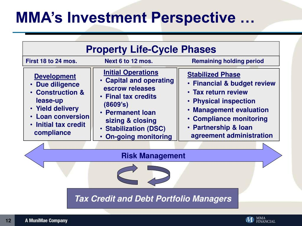MMA's Investment Perspective …