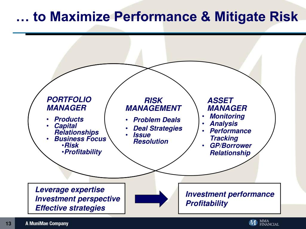 … to Maximize Performance & Mitigate Risk