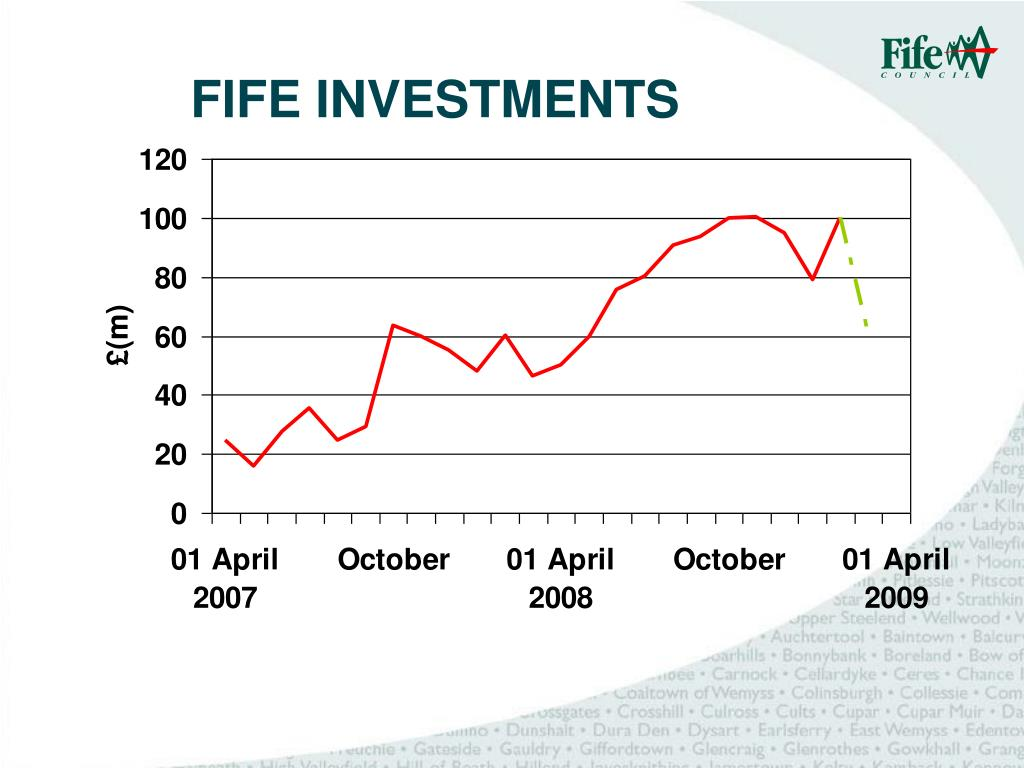 FIFE INVESTMENTS