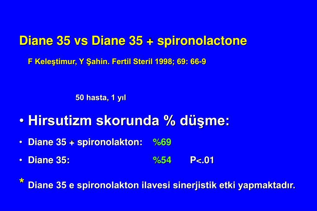 Diane 35 vs Diane 35 + spironolactone