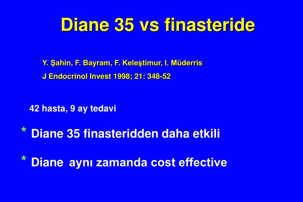 Diane 35 vs finasteride
